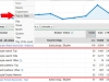 Nuevo informe para AdWords: Top Vs. Side Ads