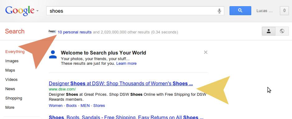 google plus y las tiendas-virtuales