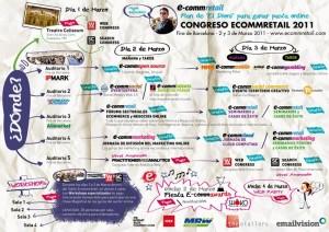 Congreso Ecommretail 2011