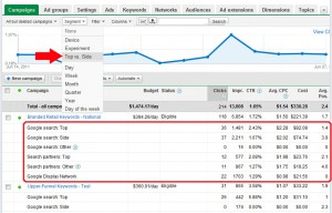 Top vs Side - Adwords